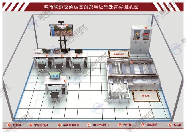 深圳运营组织与应急处置实训系统