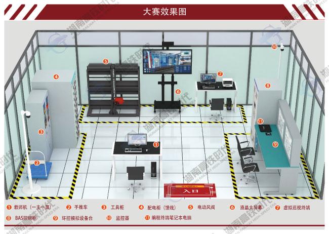 深圳机电设备检修与维护技能考核实训系统