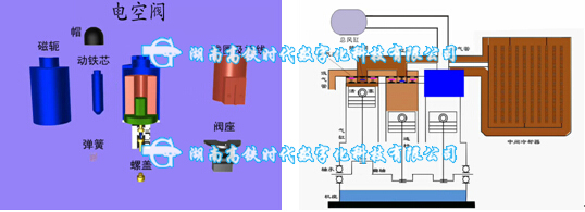 电力机车多媒体教学软件_轨道交通教学设备-湖南高铁