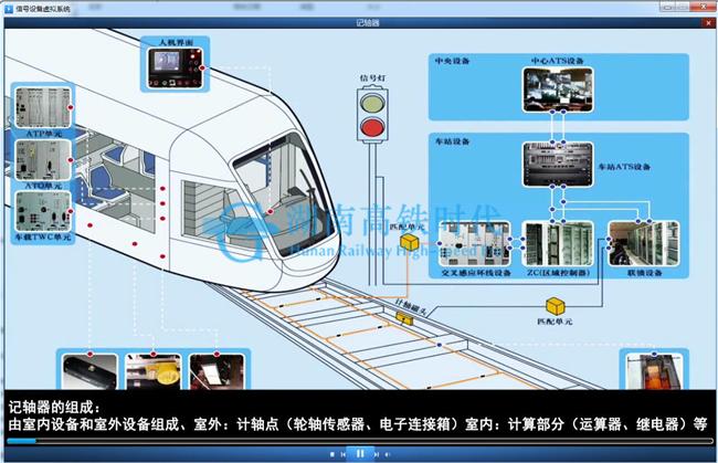 上饶轨道信号现场安全操作系统-湖南高铁时代数字化